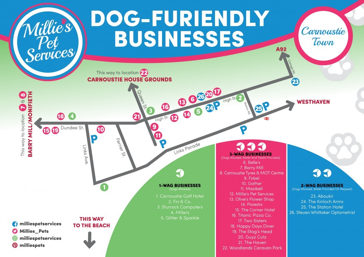 Dog Friendly Map_Carnoustie